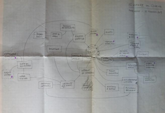 mappa lessico